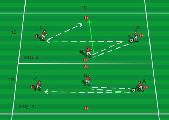 Building From Back Technical One Touch Passing Session Warm Up Kevin Van Vreckem Boynton Knights FC