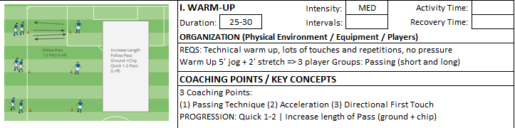 Crossing Finishing Session Warm Up