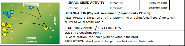 Technical Dribbling 1v1 Speed Acceleration small sided activity