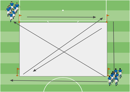 Build From Back Physical Interval Training Possession Session Coach Kevin Boynton Knights FC