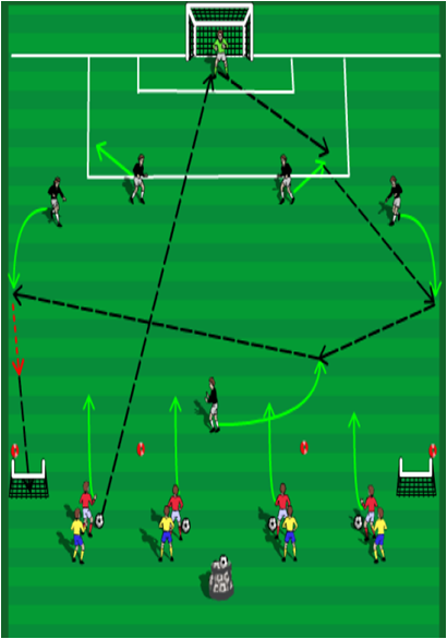 Building From Back Tactical CM CB FB Session Expanded Small Sided Kevin Van Vreckem Boynton Knights